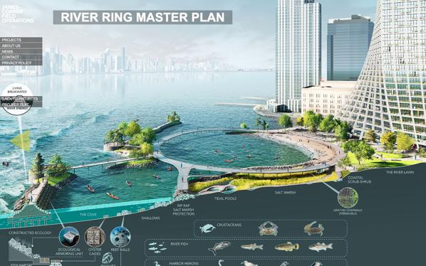 River Ring master plan
